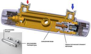 Кран с терморегулятором – как работает этот высокотехнологичный прибор?