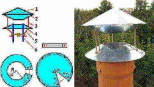 Дефлектор на дымоход – делаем эффективное устройство самостоятельно