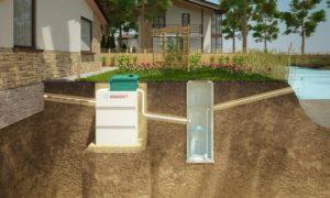 Септик своими руками – автономная канализация для дачи и загородного дома