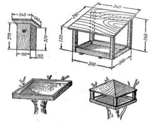 Как сделать оригинальную кормушку для птиц своими руками из дерева: чертежи, размеры и подробное описание изготовления 7 самых интересных конструкций