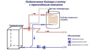 Установка бойлера косвенного нагрева – схемы подключения к котлам разных типов.