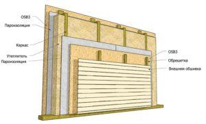 Пирог каркасной стены: особенности устройства, принципы выполнения своими руками