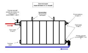 Обратка батареи отопления холодная – устройство, причины, способы устранения