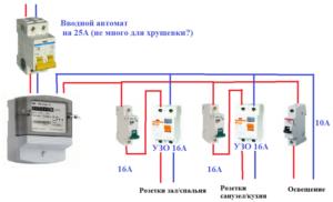 Вводной автомат – выбираем устройство для дома и квартиры