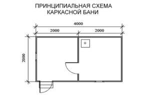 Каркасная баня своими руками – проекты, чертежи и пошаговая инструкция по строительству