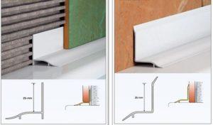 Уголки для ванной — инструкция по монтажу защитных бордюров