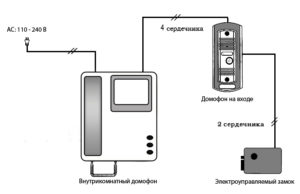 Как подключить домофон – схемы монтажа и советы по установке