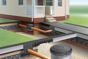 Устройство ливневой канализации в частном доме – куда девать воду?