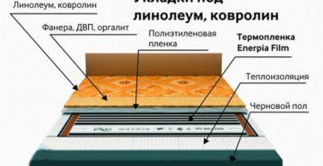 Можно ли делать теплый пол под линолеум?