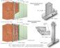 Обшивка стен гипсокартоном – способы и инструкции по монтажу