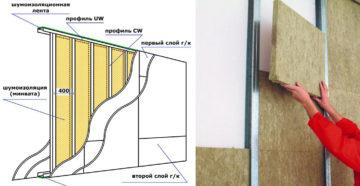 Монтаж перегородок – разбираемся в особенностях материалов