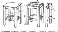 Табурет своими руками – простая и сложная конструкция