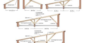 Односкатная крыша – возводим надежную и недорогую конструкцию самостоятельно