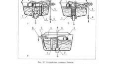 Устройство сливного бачка унитаза – руководство по замене внутренних механизмов своими руками