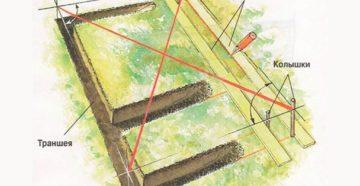 Разметка фундамента для дома, гаража, бани и пристройки