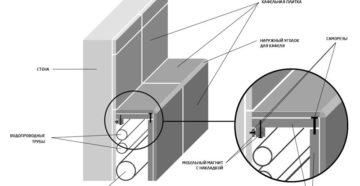 Короб для труб в ванной: описание, виды, изготовление