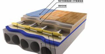 Технология укладки водяного теплого пола в ванной
