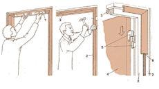 Двери в квартире или доме – принципы и правила монтажа