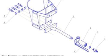 Хоппер ковш — чертежи для изготовления и советы по применению