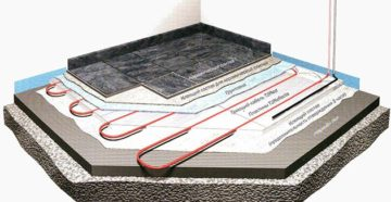 Подложка под теплый пол, назначение и конструкция