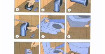 Как правильно установить унитаз своими руками – пошаговый мастер-класс