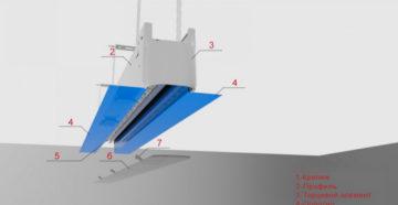 Профили для натяжных потолков с парящими линиями и стоимость монтажа